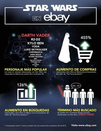 eBay México ofrece productos exclusivos de Star Wars