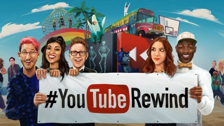Videos más vistos en YouTube durante 2015 #YouTubeRewind