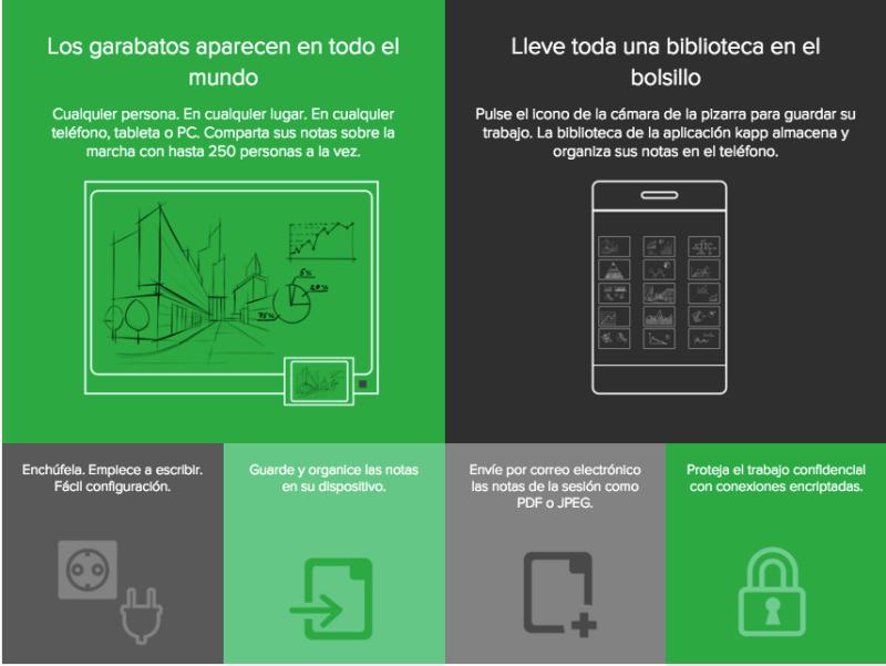 SMART kapp en México, pizarras y pantallas digitales - smart-kapp-pizarrones-800x601