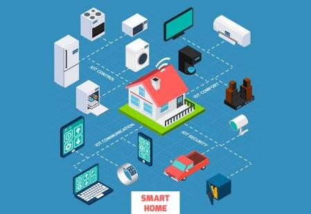 Las tendencias tecnológicas para el hogar en el 2016