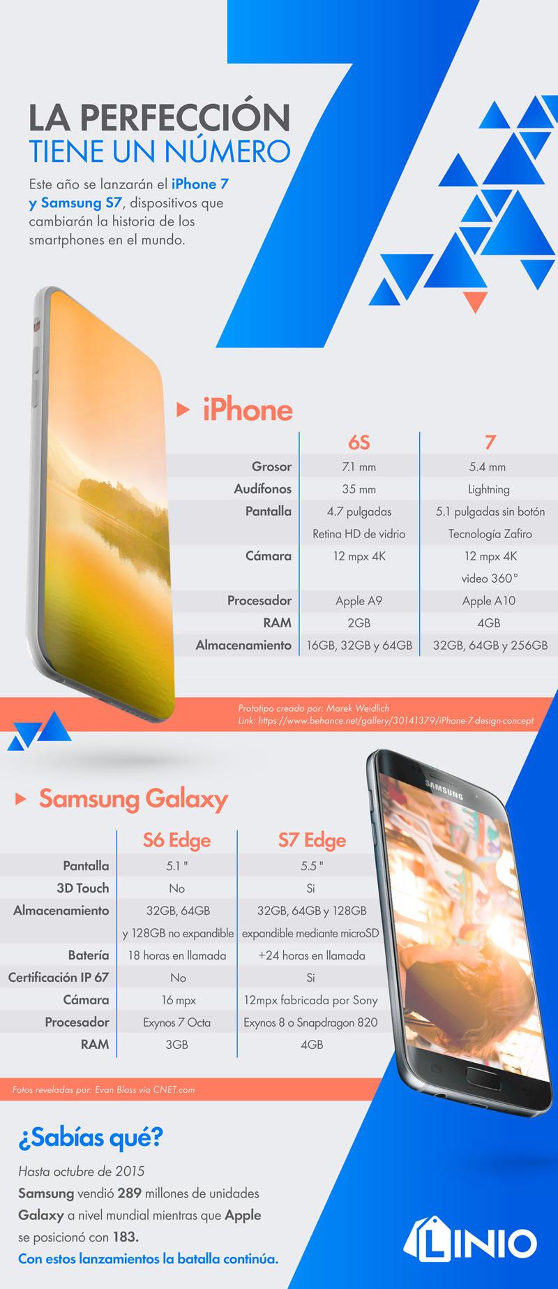 iPhone 7 y Galaxy S7, estos serían sus características según los rumores ¿Cuál prefieres? - iphone-7-y-galaxy-s7-caracteristicas