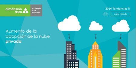 Principales tendencias de TI 2016: Nube Híbrida