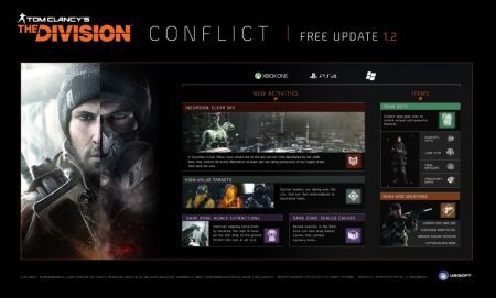Conflict, ya disponible la segunda actualización de Tom Clancy´s the Division
