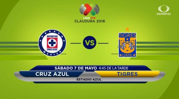 Cruz Azul vs Tigres, Jornada 17 del Clausura 2016 | Resultado: 0-3 - cruz-azul-vs-tigres-clausura-2016-por-televisa-deportes