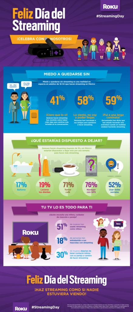 Estudio revela que los consumidores tienen miedo a quedarse sin ver televisión - feliz-dia-del-streaming