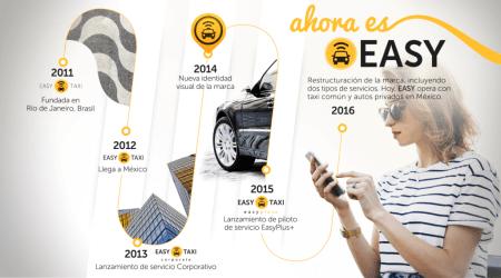 Easy Taxi ahora es EASY y presenta nuevo servicio de transporte privado: EasyGo