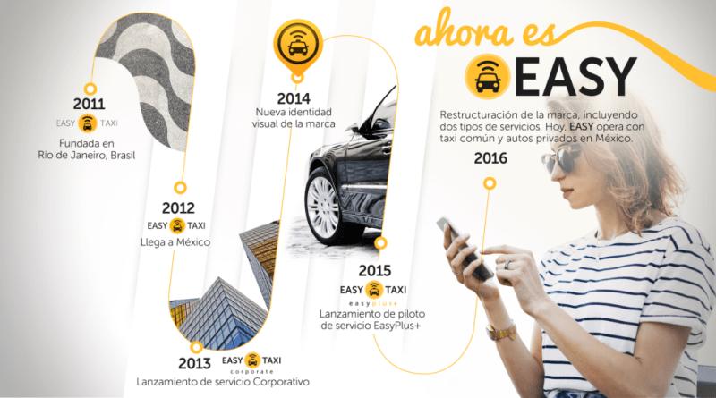 Easy Taxi ahora es EASY y presenta nuevo servicio de transporte privado: EasyGo - easy_timeline-800x445