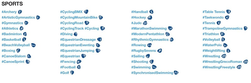 Twitter lanza más de 200 emojis especiales para Río 2016 - sports-emoji-twitter-1592x530