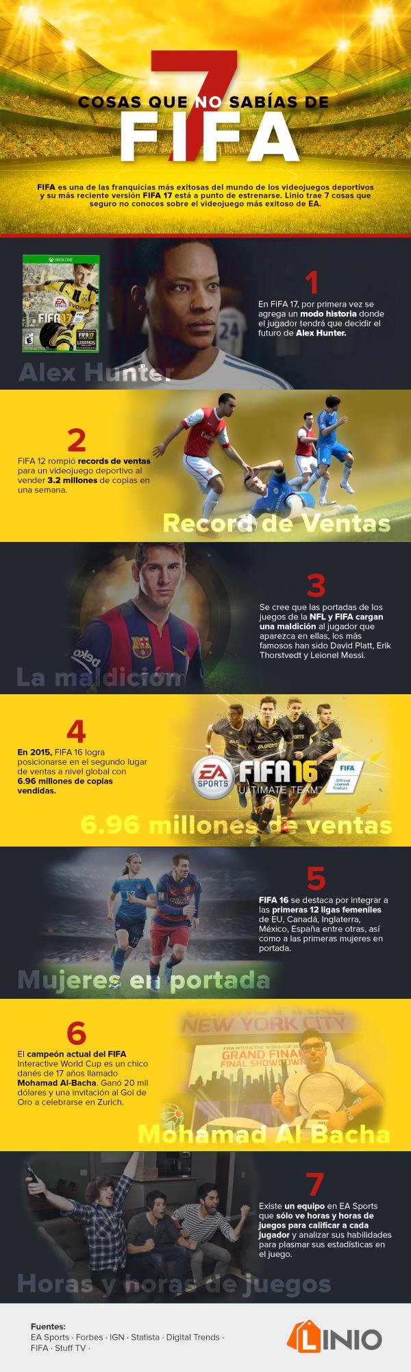 7 cosas que seguro no conoces de FIFA - fifa17