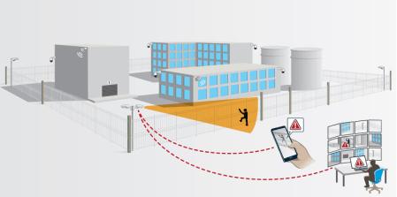 AXIS Perimeter Defender:protección perimetral escalable y de alta seguridad