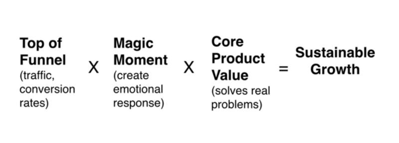 Convértete en un Growth Hacker y crece tu negocio - modelo-de-crecimiento-o-growth-model