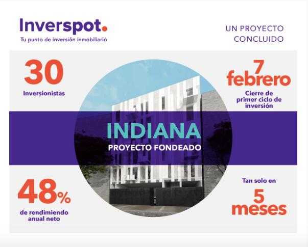 Crowdfunding inmobiliario entrega 25% de rendimiento en primer proyecto concluido - crowdfunding-inmobiliario-de-inverspot