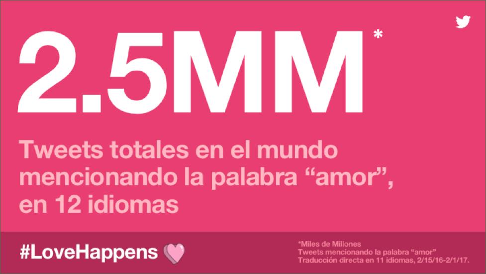 El dia del amor en Twitter - el-amor-sucede-en-twitter_1