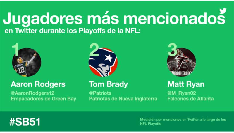Así puedes seguir el Super Bowl 51 entre Patriotas vs Halcones por Twitter - jugadores-mas-mencionados-800x457