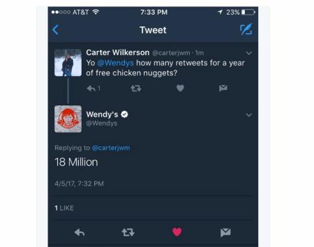 El tweet más retuiteado de la historia