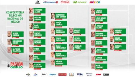 Horario México vs Croacia y canal que lo transmite; Partido amistoso 2017