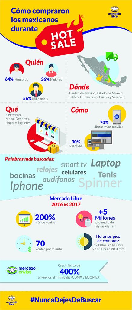 ¿Cómo compraron los mexicanos durante el Hot Sale 2017? - infografia-hot-sale-2017