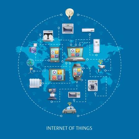 Las amenazas y riesgos que no sabías sobre el internet de las cosas