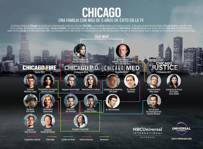 "Final de temporada de ""Chicago Justice"" por Universal Channel - 2-chicago-family-tree-universal-channel-800x589"