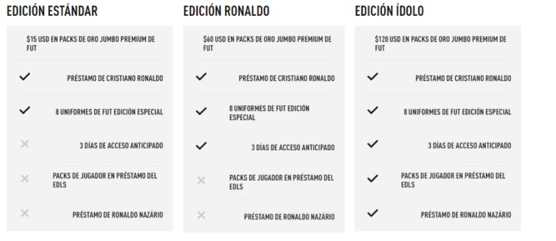 Obtén FIFA 18 en la pre venta de Linio - fifa-18-800x347