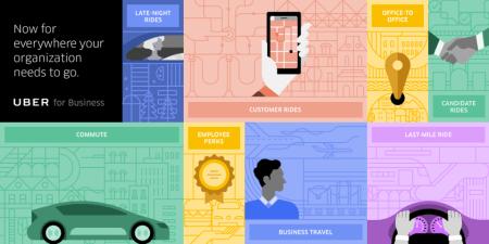 Uber presenta una nueva versión: Uber para Empresas