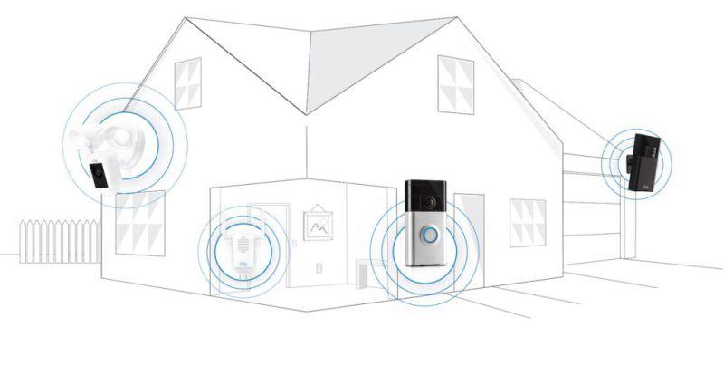ring fortalece sus opciones de disponibilidad en mexico 800x404 Ring amplia sus opciones de disponibilidad en México