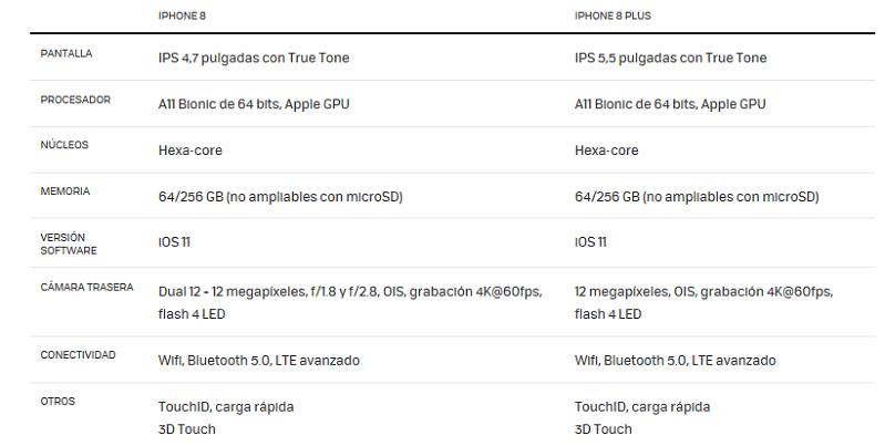 Apple presenta el iPhone 8 / 8 Plus y el iPhone X ¡Conócelos! - sin-titulo
