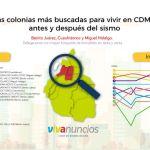 Las 10 colonias más buscadas para vivir en CDMX antes y después del sismo