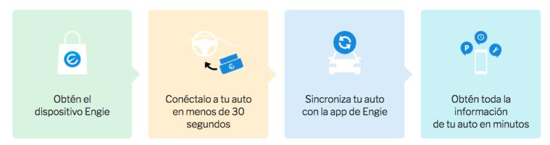 como funciona engie 800x212 Convierte cualquier coche en un auto inteligente con Engie, ¡ya disponible en México!