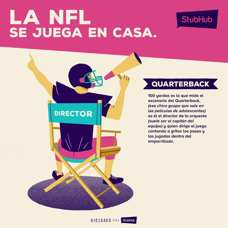 NFL en México 2017: Guía para entender un partido de futbol americano - guia-enternder-nfl-04_mexicano
