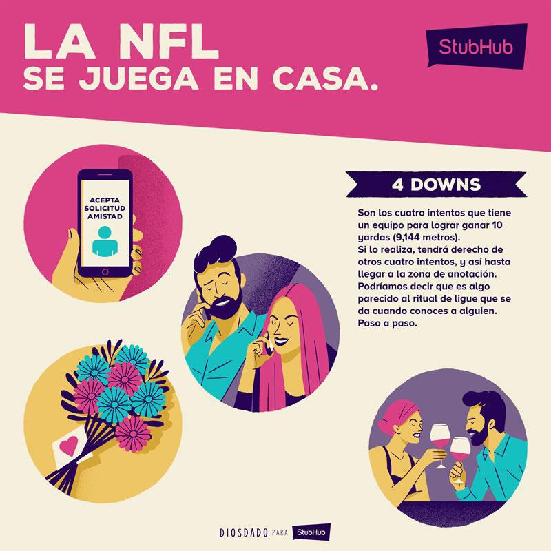 NFL en México 2017: Guía para entender un partido de futbol americano - guia-enternder-nfl-05_mexicano