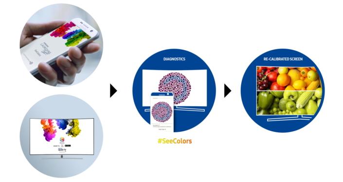 aplicacion seecolors Aplicación SeeColors, creado para personas con daltonismo por Samsung