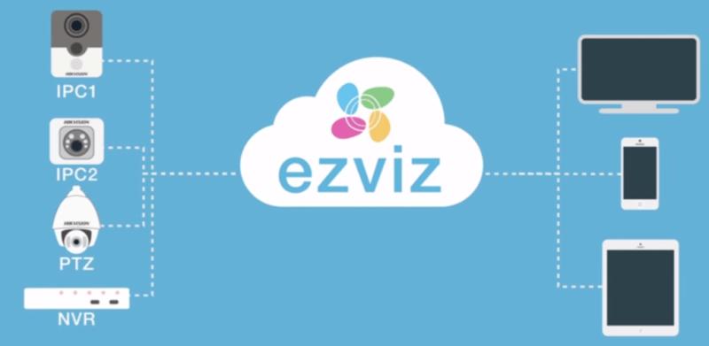 Ahora puedes proteger la privacidad de tus videos con Cloudplay - cloudplay-de-ezviz-800x391