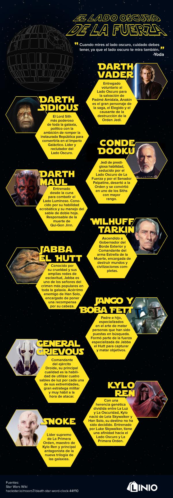 [Infografía] El Lado Oscuro de la Fuerza, los grandes villanos de la galaxia - infografia_star-wars17