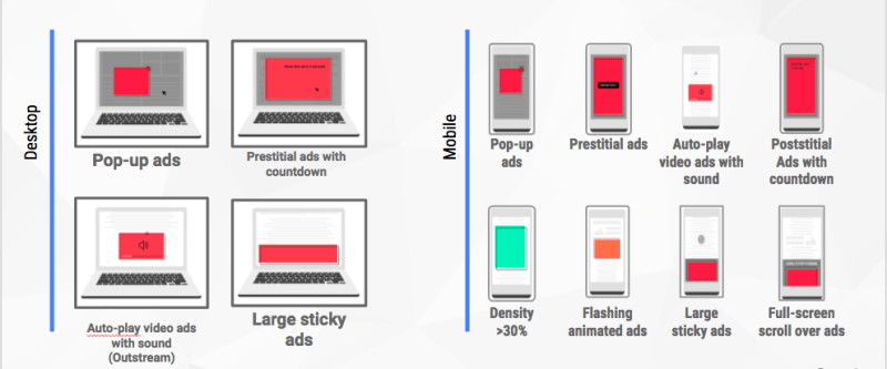 Google Chrome recibirá su bloqueador de anuncios el día de mañana, conoce cómo funciona - bad-ads