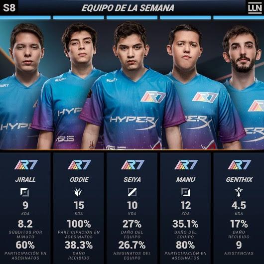 Resumen semana 8 del Torneo LLN Apertura 2018 de League of Legends - equipos-de-la-semanalln2018