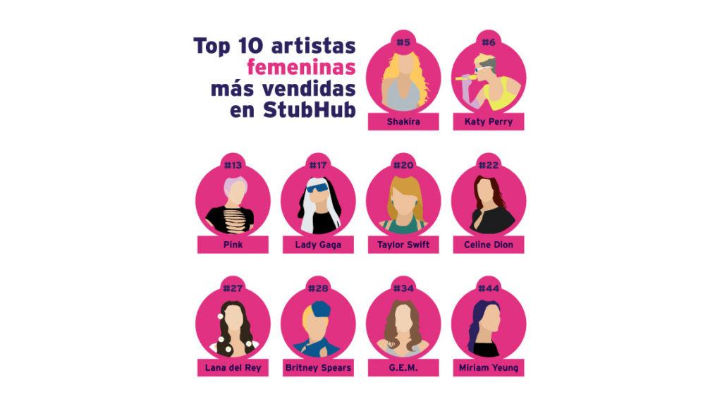 El empoderamiento de las mujeres en la música - las-mujeres-de-la-musica