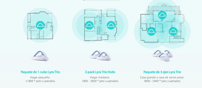 lyra trio asus 1 800x348 ASUS lanza Lyra Trio, sistema de wifi de tres núcleos y tres concentradores