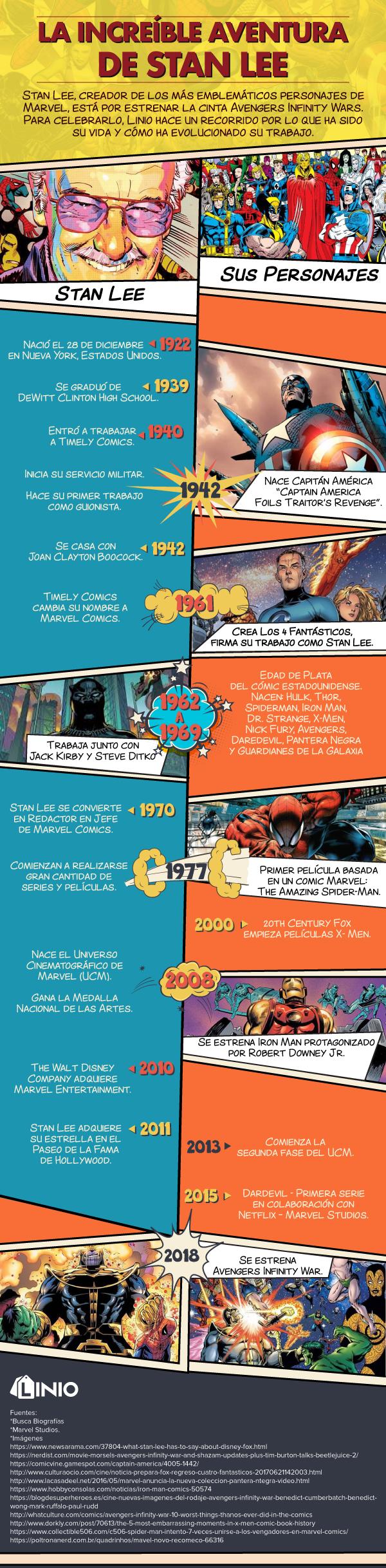 La increíble aventura de Stan Lee y sus personajes - avengers_linio_infografia