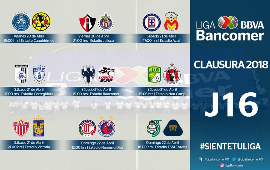 Jornada 16 de Liga MX Clausura 2018: Horarios y cómo ver los partidos - horarios-j16-clausura-2018-liga-mx