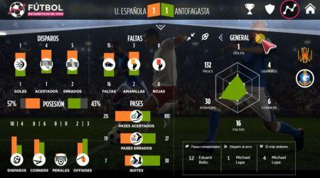 LG presenta nueva aplicación: Fútbol estadísticas en vivo