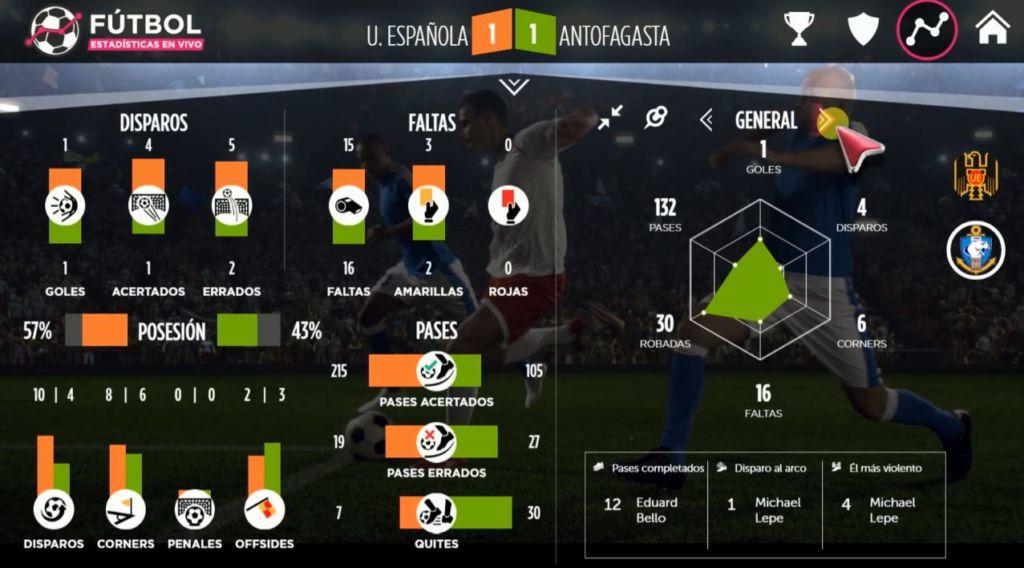 tecnologia nano cell LG presenta nueva aplicación: Fútbol estadísticas en vivo