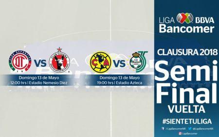 vuelta 450x283 Definidos horarios y fechas para las Semifinales de la Liga MX