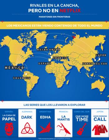Así viajan los Latinoamericanos maratoneros por el mundo a través de Netflix