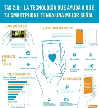 MediaTek TAS 2.0, la tecnología que ayuda a que tu smartphone tenga una mejor señal de voz y datos