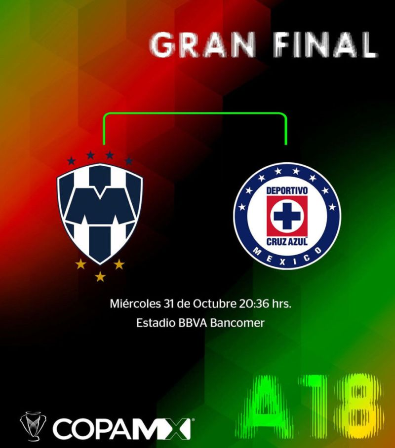 Monterrey vs Cruz Azul, Final de Copa MX A2018 ¡En vivo por internet! - final-copa-mx-apertura-2018-monterrey-vs-cruz-azul