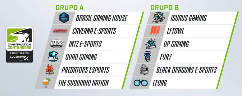 Tercera temporada de Overwatch Contenders South America el 22 de noviembre - grupos-3a-temporada-de-overwatch-contenders