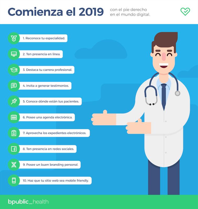 Recomendaciones para que los doctores, consultorios y clínicas se posicionen digitalmente - infografiapara-que-los-doctores-consultorios-y-clinicas-2019