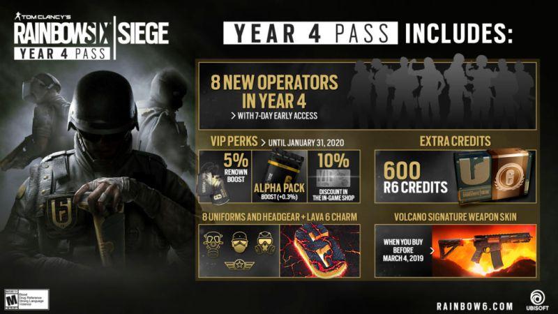 El pase para el año cuatro de Tom Clancy's Rainbow Six Siege ¡ya disponible! - pase-para-el-ancc83o-cuatro-de-tom-clancys-rainbow-six-siege_1-800x450