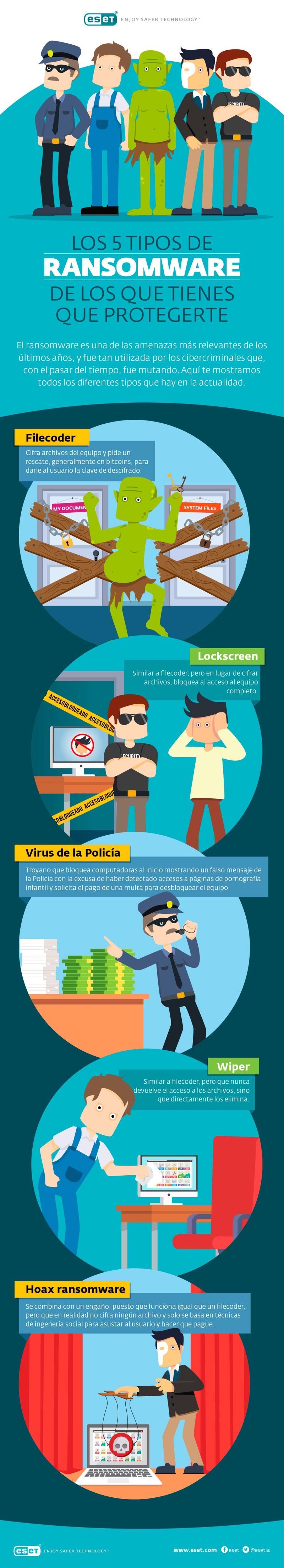 Los cinco tipos de ransomware que más afectan a los usuarios - tipos-de-ransomware